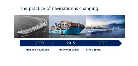 e-Navigation Solutions in the Smart Shipping Context