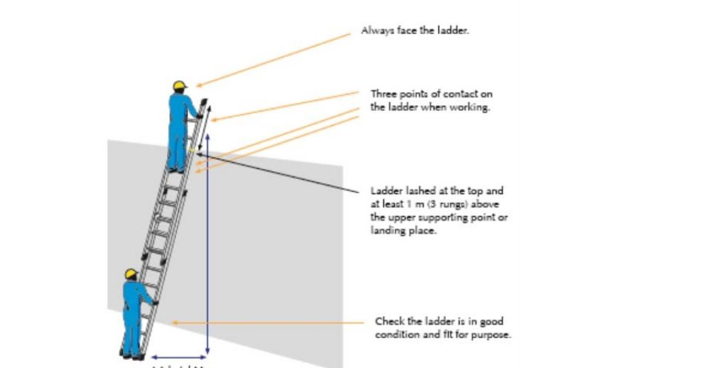 Crews urged for vigilance when using portable ladders