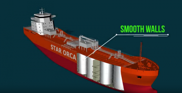 ORCA technology: the new innovative solution for chemical tankers