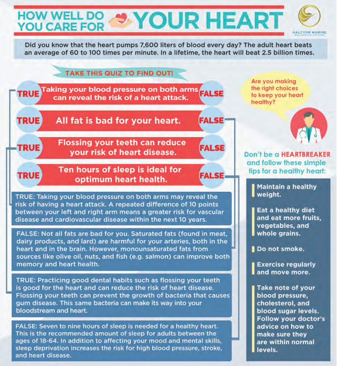 Uk Club Ten Basic Rules For A Healthier Heart Safety4sea