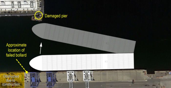 Improper berthing arrangements led to Helsinki Bridge allision