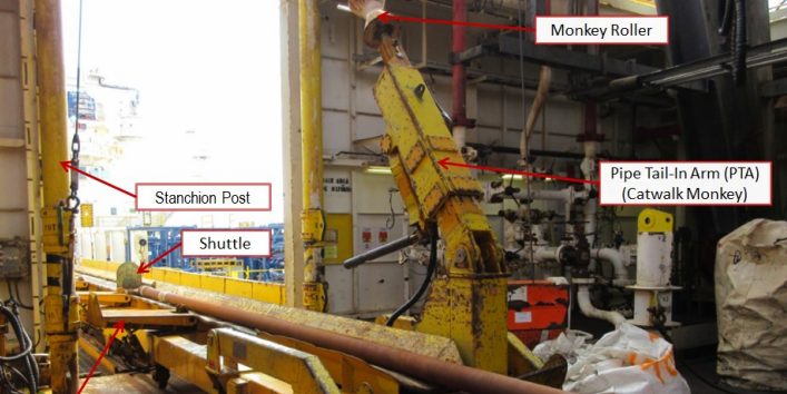 BSEE: Poor compliance with safety rules led to fatality on Petrobras drillship