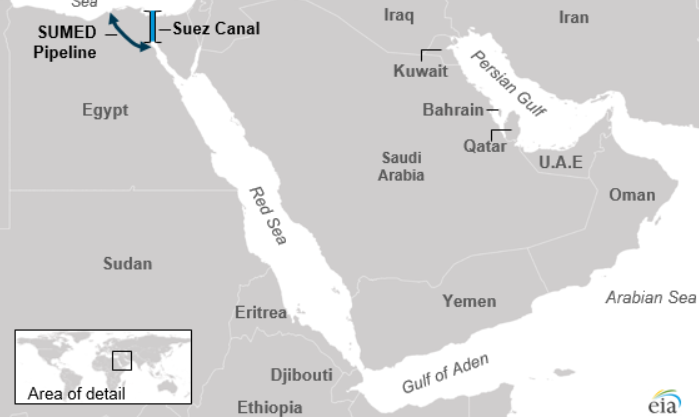 Suez Canal a critical chokepoint for oil and natural gas trade