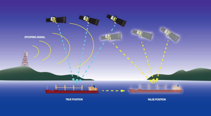 Vessels navigating in China report GPS spoofing incidents