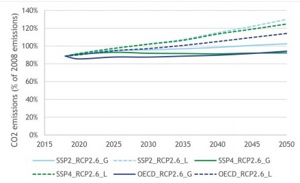 emissions-projections.jpg